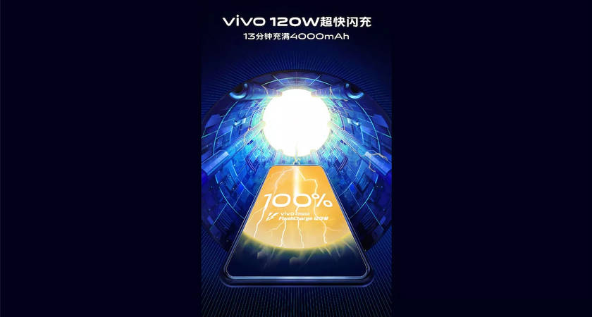 Новый рекорд зарядка Vivo со 120 Вт заряжает 100% за 13 минут