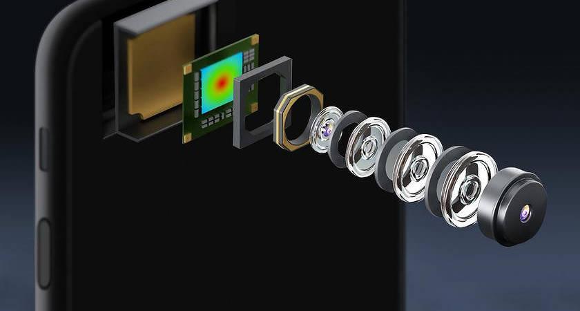 Sony собирается представить IMX800 для Huawei P50